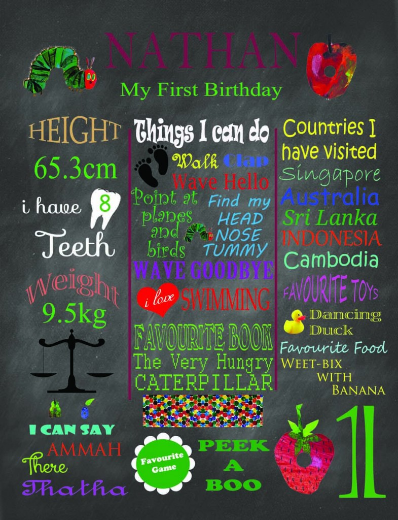 Hungry Caterpillar party milestone board - Jo's Signs by design