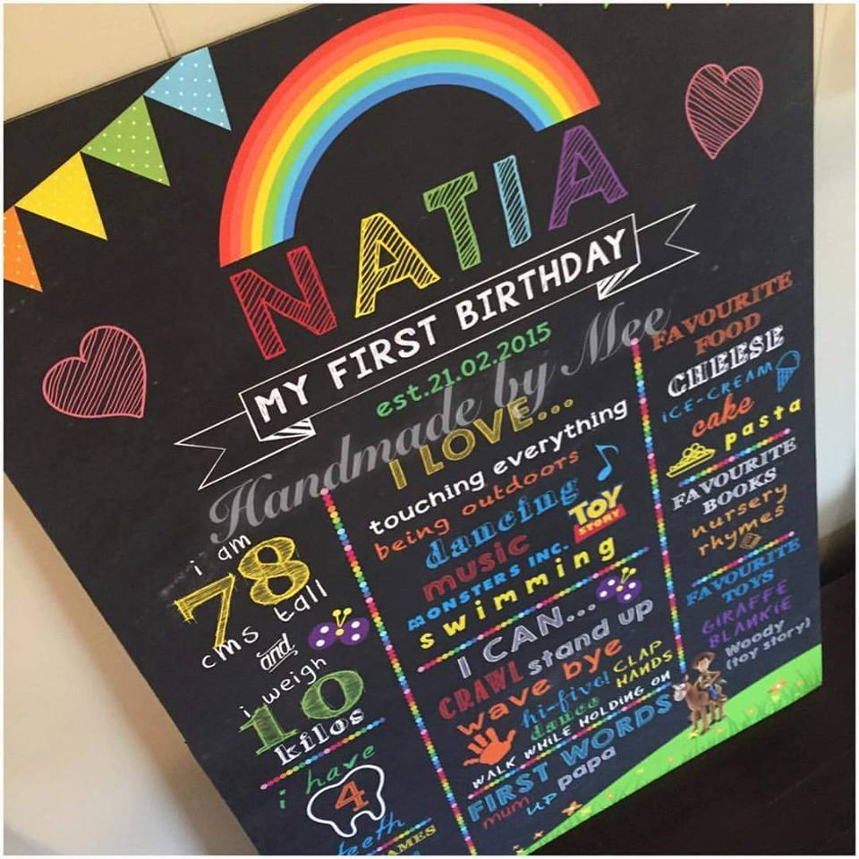 Birthday milestone poster - Jo's Signs by Design